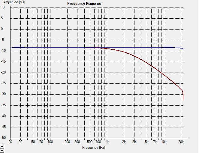 sos forum  u2022 passive crossovers and rotating speakers